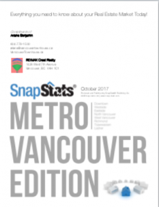 Vancouver Townhouse stats